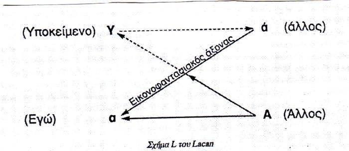 Λακάν_0001