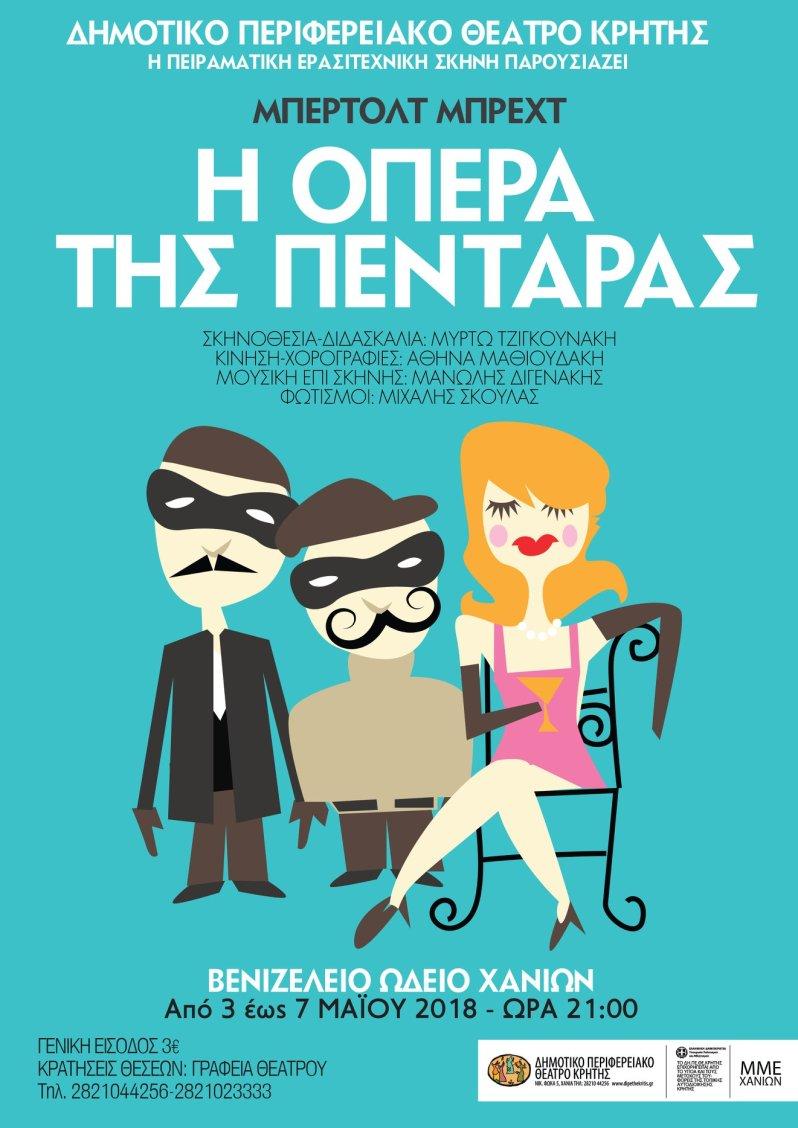 Δημοτικό Περιφερειακό Θέατρο Κρήτης
